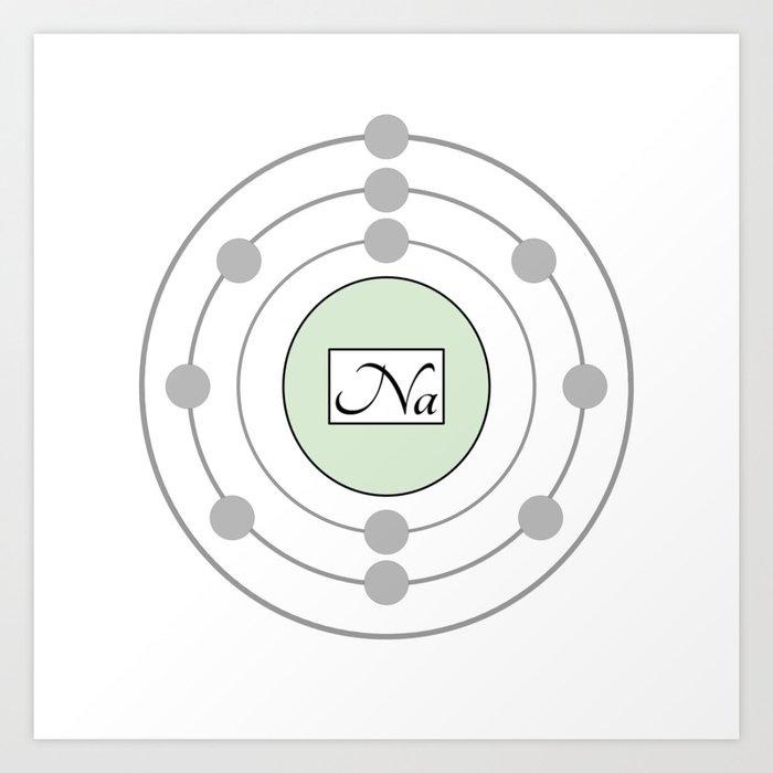 Sodium Bohr Model Art Print By J Shytown Society6
