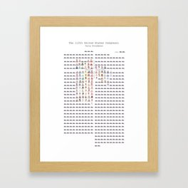 The 113th United States Congress: Party Breakdown Framed Art Print