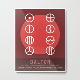 Science Posters - John Dalton - Chemist, Physicist Metal Print