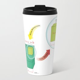 calculating... Travel Mug