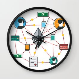 Ethereum Transactions Wall Clock