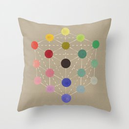 Colour cube (black point), Manual of the science of colour by W. Benson, 1871, Remake, vintage wash Throw Pillow