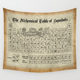 The Alchemical Table of Symbols Wall Tapestry
