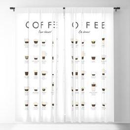 Coffee Chart - Espresso Classics Blackout Curtain