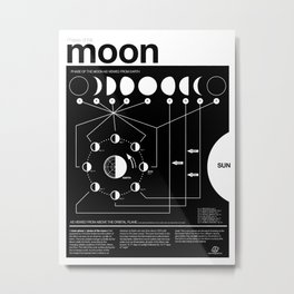 Phases of the Moon infographic Metal Print