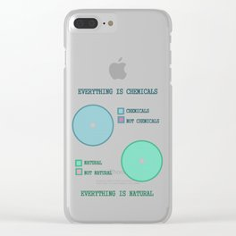 Everything is.. Clear iPhone Case
