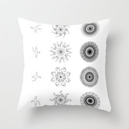 Spinning Magus Throw Pillow