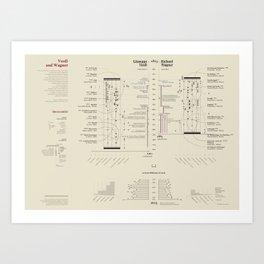 Verdi and Wagner (Visual Data 19) Art Print