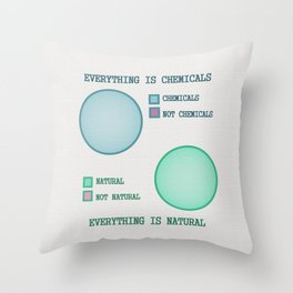 Everything is.. Throw Pillow