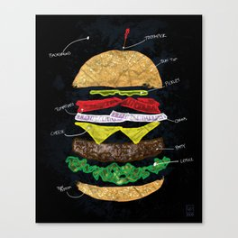 How-To-Build-A-Hamburger Canvas Print