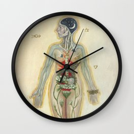 Dissecting A Witch Wall Clock