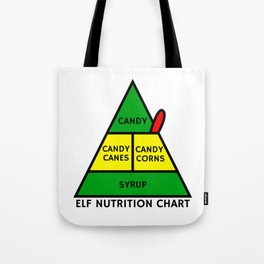 Elf Nutrition Chart Tote Bag
