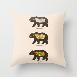 The Eating Habits of Bears Throw Pillow