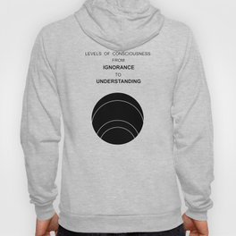 LEVELS OF CONSCIOUSNESS FROM IGNORANCE TO UNDERSTANDING Hoody