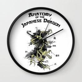 Anatomy of the Japanese Dragon Wall Clock