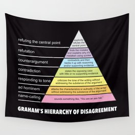 Graham's Hierarchy of Disagreement How to disagree Wall Tapestry