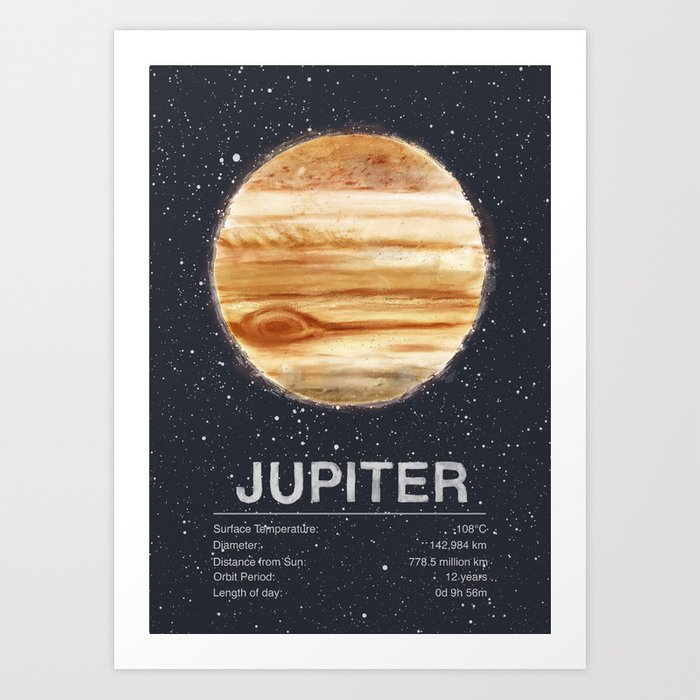Sunday's Society6 | Planet Jupiter art print