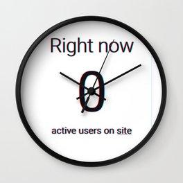 Zero Active Users! Wall Clock