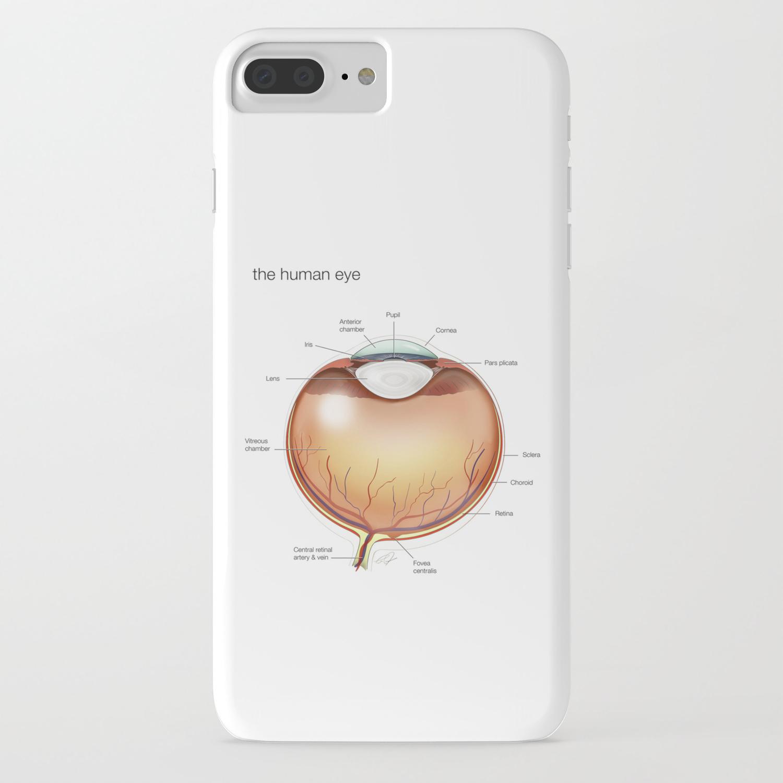 pupil iphone 7 plus case