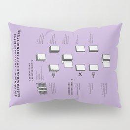 Buchbinden – Arbeitsschritte Klebebindung und Fadenheftung Pillow Sham