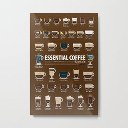 Coffee Types Cup Poster Chart Flavor Guide Metal Print