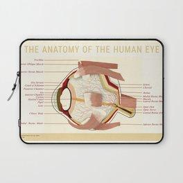 Anatomic poster human Eye Laptop Sleeve