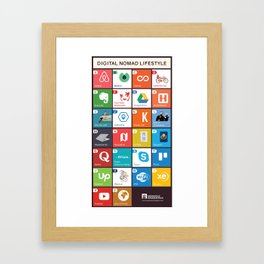 Digital Nomad Lifestyle Framed Art Print