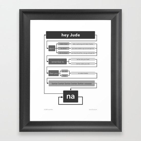 Hey Jude flowchart Framed Art Print