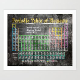 Old School Periodic Table Of Elements - Chalkboard Style Art Print