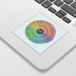 Feeling-Sensation Wheel Sticker