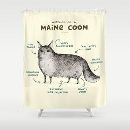 Anatomy Of A Maine Coon Shower Curtain
