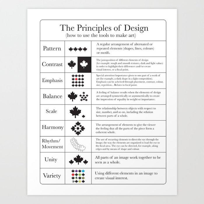 The Principles of Design Art Print
