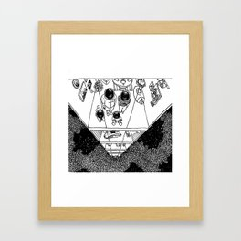 Box Schematic Framed Art Print