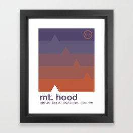 mount hood single hop Framed Art Print
