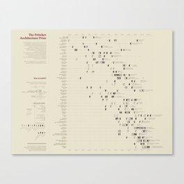 The Pritzker Architecture Prize (Visual Data 23) Canvas Print