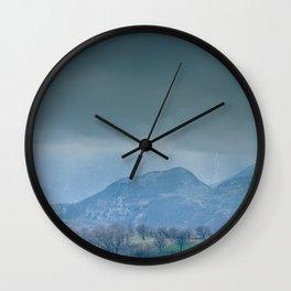 Time Horizon Wall Clock