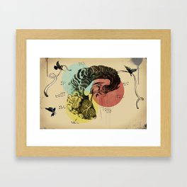 Messages Framed Art Print