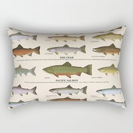 Illustrated Western Game Fish Identification Chart Rectangular Pillow