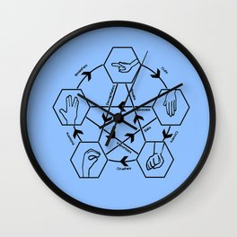 How to play rock-paper-scissors-lizard-spock (light) Wall Clock