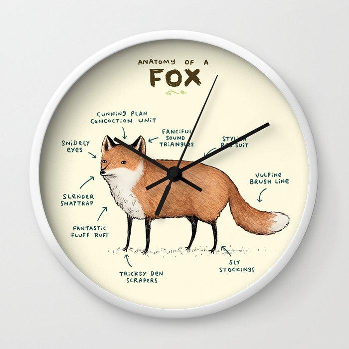 Anatomy of a Fox Wall Clock by sophiecorrigan | Society6