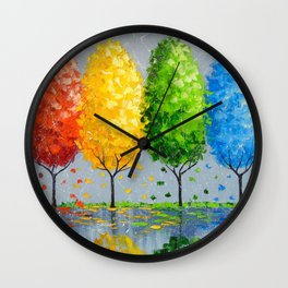 Each tree is individually Wall Clock