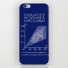 Chances of Seeing a Unicorn iPhone Skin