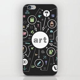 Art the scheme iPhone Skin
