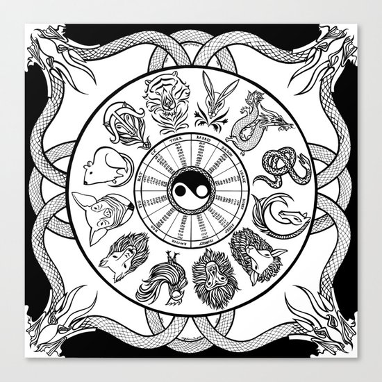chinese zodiac Canvas Print