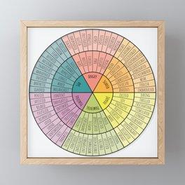 Feelings Wheel - Bright Framed Mini Art Print