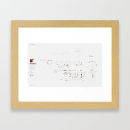 Visualising Painters' Lives - 03/10 - Mondrian Framed Art Print