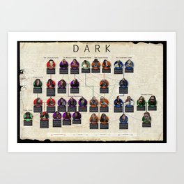 Netflix Dark Detailed Family Tree and Connections Art Print