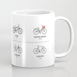Know Your Bicycles Coffee Mug