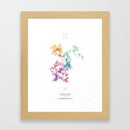 The Art in Pi - 1,000,000 digits walk Framed Art Print
