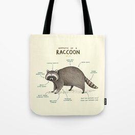 Anatomy of a Raccoon Tote Bag